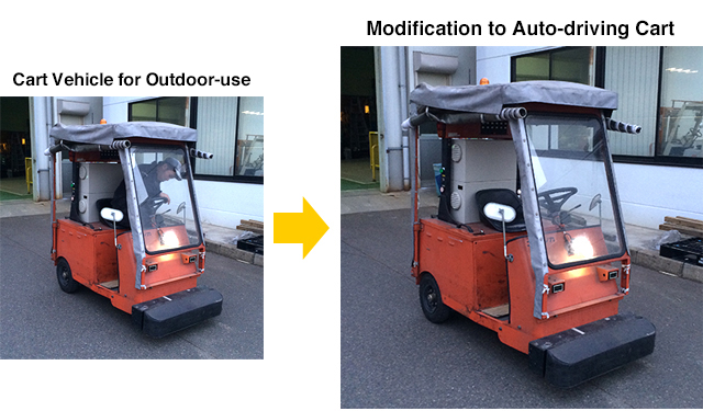 Upgrade to Automatic-driving Cart
